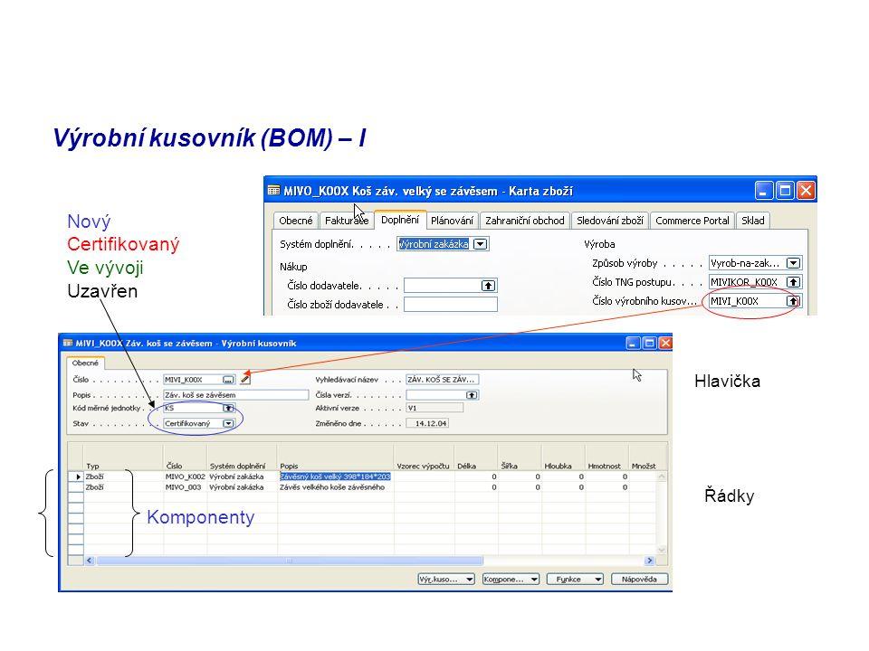 Výrobní kusovník (BOM) – I Hlavička Řádky Komponenty Nový Certifikovaný Ve vývoji Uzavřen