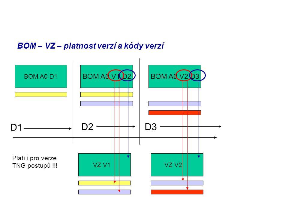 BOM – VZ – platnost verzí a kódy verzí BOM A0 D1 BOM A0 V1 D2BOM A0 V2 D3 D1 D2D3 VZ V1VZ V2 Platí i pro verze TNG postupů !!!