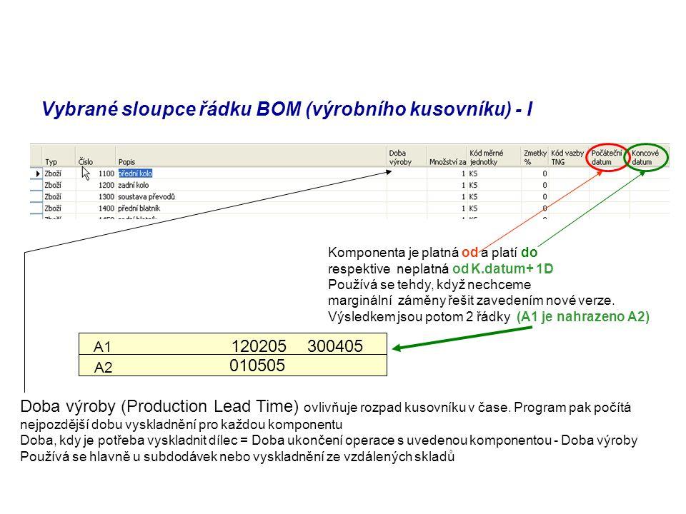 Vybrané sloupce řádku BOM (výrobního kusovníku) - I Doba výroby (Production Lead Time) ovlivňuje rozpad kusovníku v čase. Program pak počítá nejpozděj