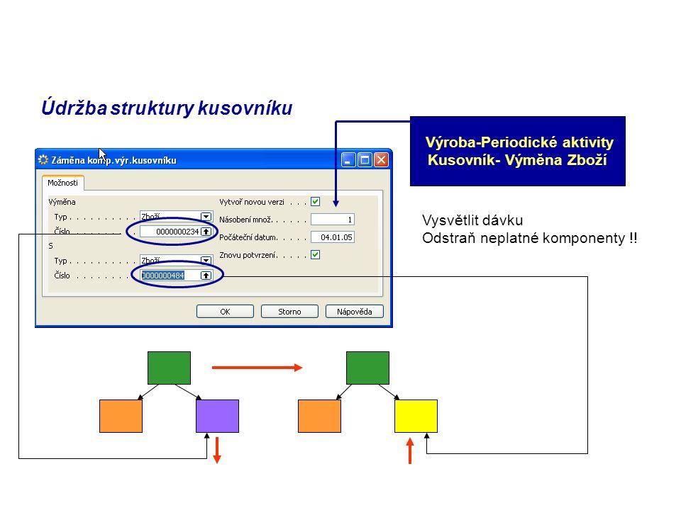 Údržba struktury kusovníku Výroba-Periodické aktivity Kusovník- Výměna Zboží Vysvětlit dávku Odstraň neplatné komponenty !!