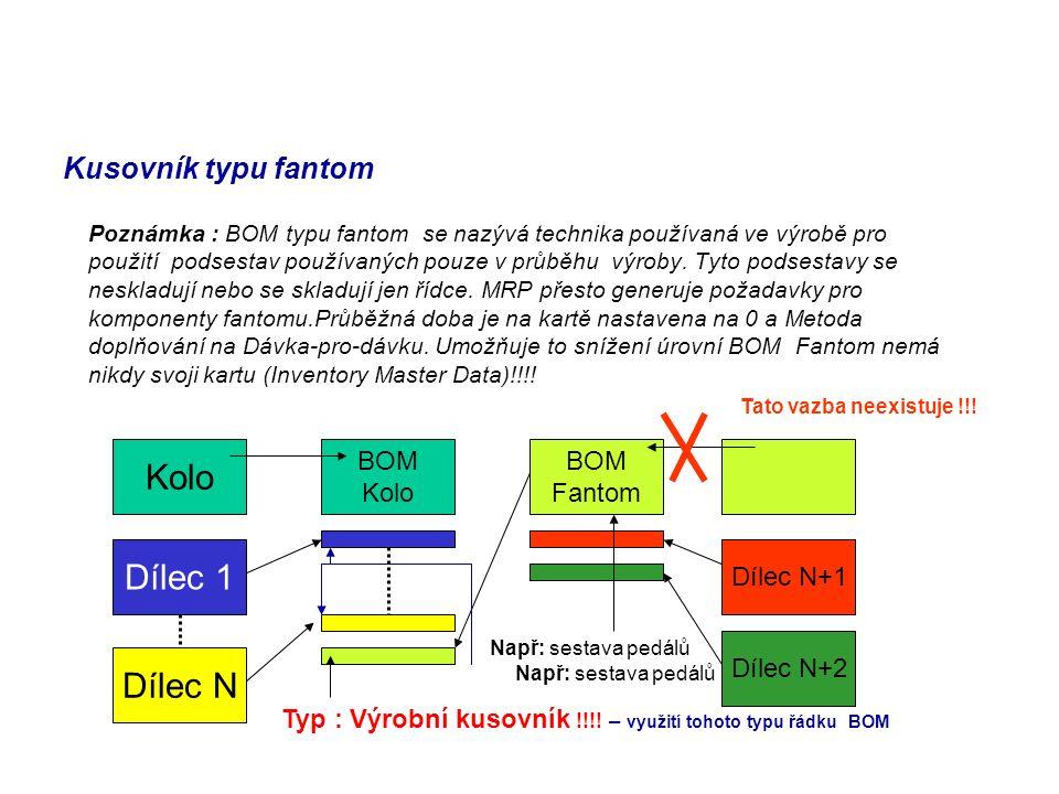 Kusovník typu fantom Poznámka : BOM typu fantom se nazývá technika používaná ve výrobě pro použití podsestav používaných pouze v průběhu výroby. Tyto