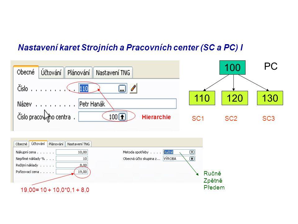 Nastavení karet Strojních a Pracovních center (SC a PC) I Hierarchie 19,00= 10 + 10,0*0,1 + 8,0 Ručně Zpětně Předem 100 110130120 PC SC1SC3SC2