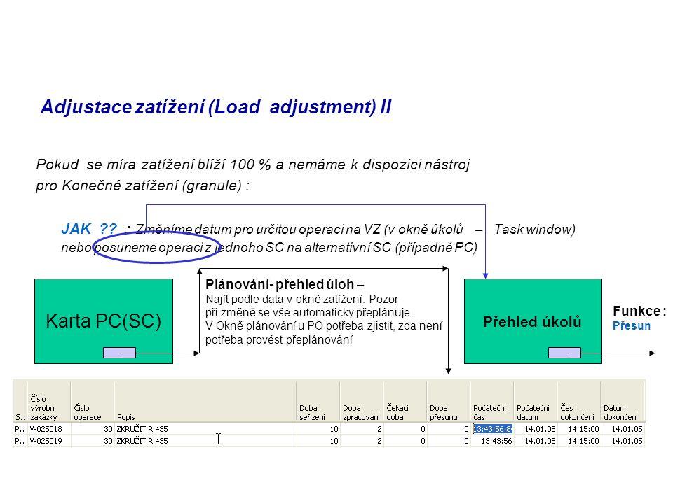 Adjustace zatížení (Load adjustment) II Pokud se míra zatížení blíží 100 % a nemáme k dispozici nástroj pro Konečné zatížení (granule) : JAK ?? : Změn
