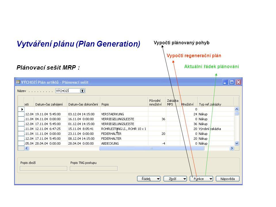 Vytváření plánu (Plan Generation) Plánovací sešit MRP : Vypočti plánovaný pohyb Vypočti regenerační plán Aktuální řádek plánování