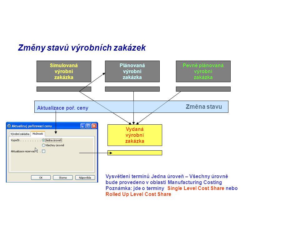 Změny stavů výrobních zakázek Simulovaná výrobní zakázka Plánovaná výrobní zakázka Pevně plánovaná výrobní zakázka Vydaná výrobní zakázka Změna stavu
