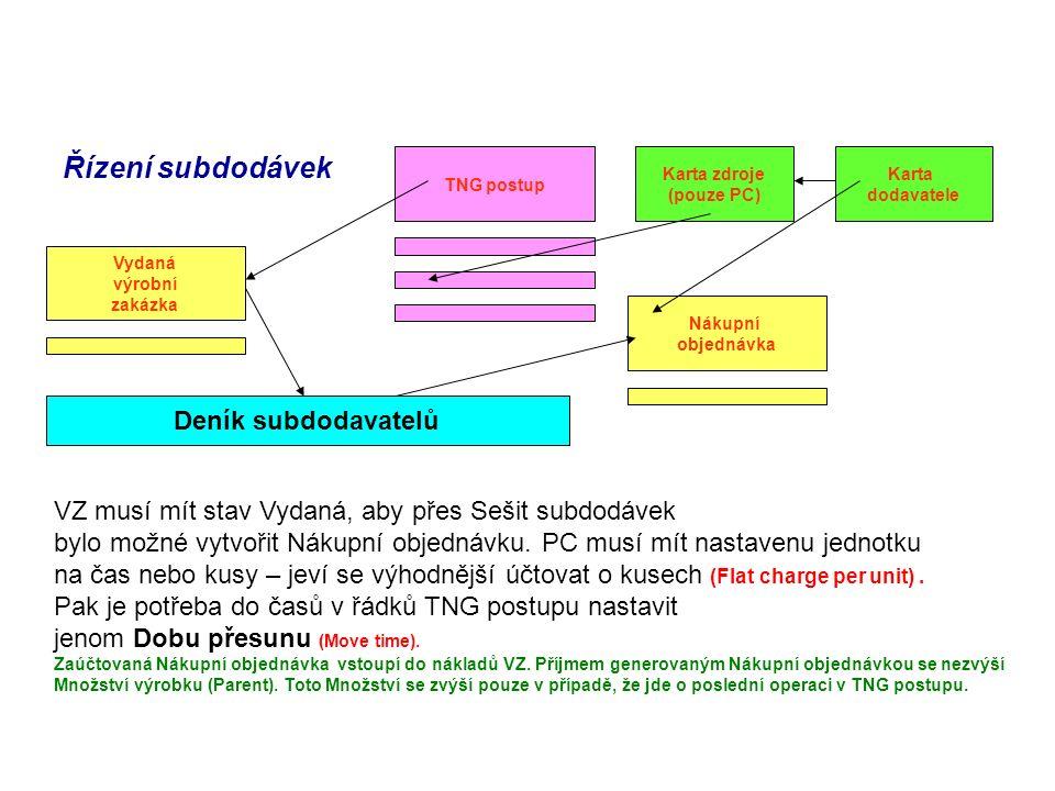 Řízení subdodávek Vydaná výrobní zakázka TNG postup Karta zdroje (pouze PC) Karta dodavatele Deník subdodavatelů Nákupní objednávka VZ musí mít stav Vydaná, aby přes Sešit subdodávek bylo možné vytvořit Nákupní objednávku.