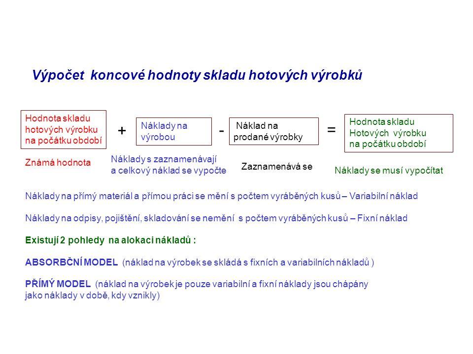 Výpočet koncové hodnoty skladu hotových výrobků Hodnota skladu hotových výrobku na počátku období Náklady na výrobou Náklad na prodané výrobky Hodnota