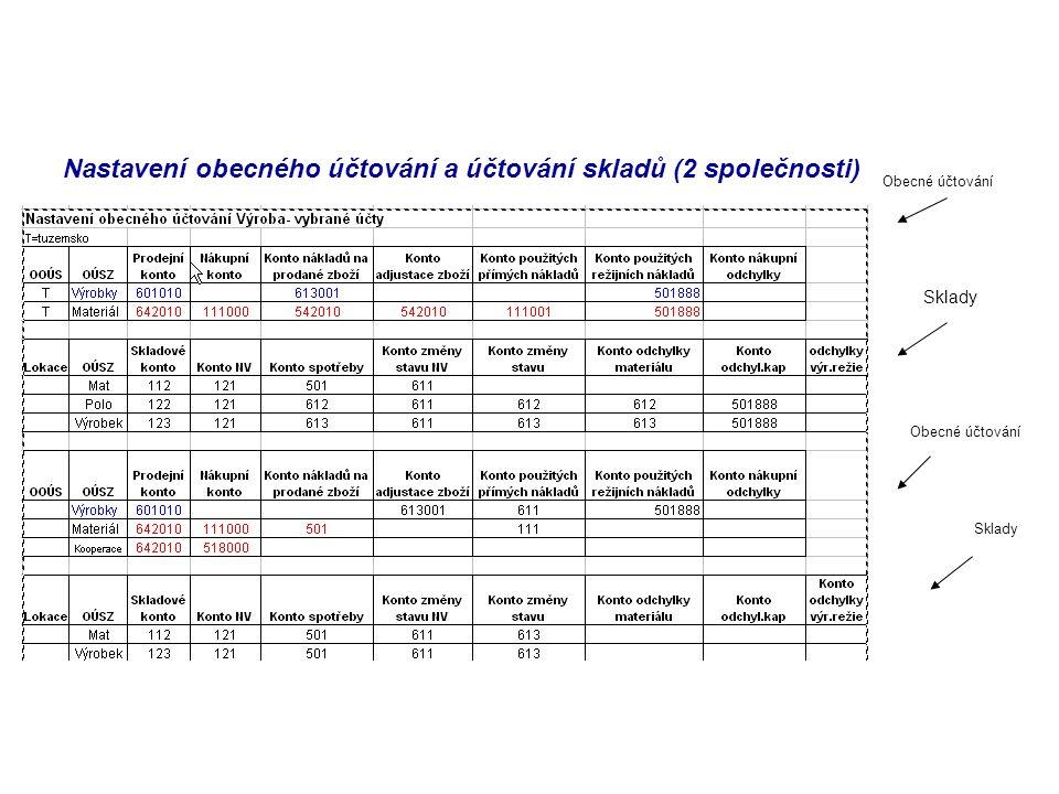 Nastavení obecného účtování a účtování skladů (2 společnosti) Sklady Obecné účtování Sklady