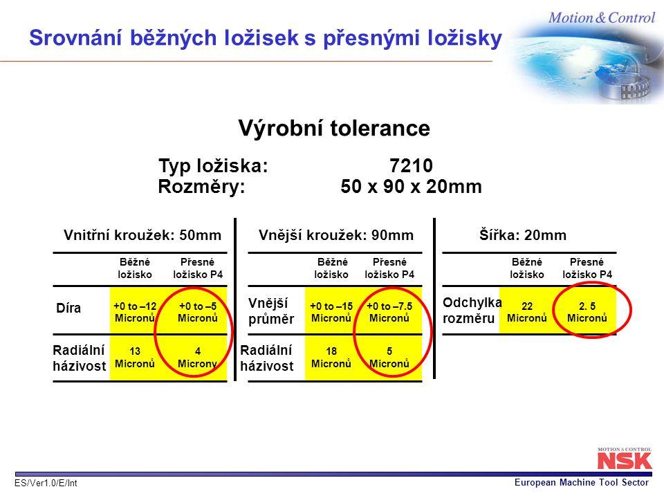 European Machine Tool Sector ES/Ver1.0/E/Int Srovnání běžných ložisek s přesnými ložisky Výrobní tolerance Typ ložiska: Rozměry: 7210 50 x 90 x 20mm V