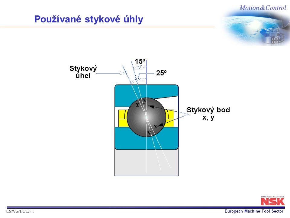 European Machine Tool Sector ES/Ver1.0/E/Int Používané stykové úhly Stykový úhel Stykový bod x, y 25º 15º y y x x