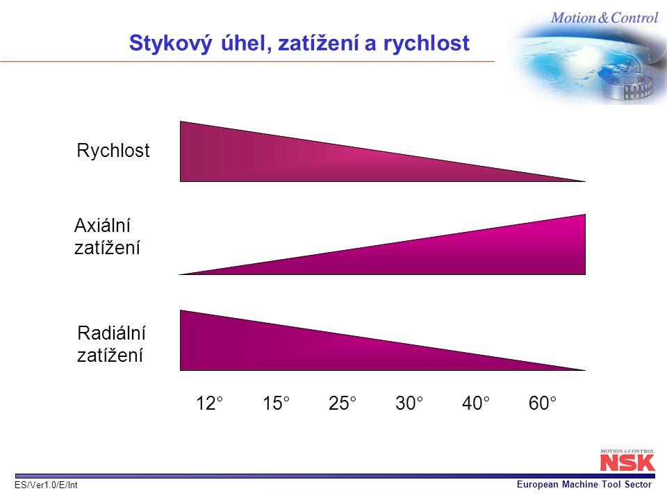 European Machine Tool Sector ES/Ver1.0/E/Int Stykový úhel, zatížení a rychlost Rychlost Axiální zatížení Radiální zatížení 12°15°25°30°40°60°