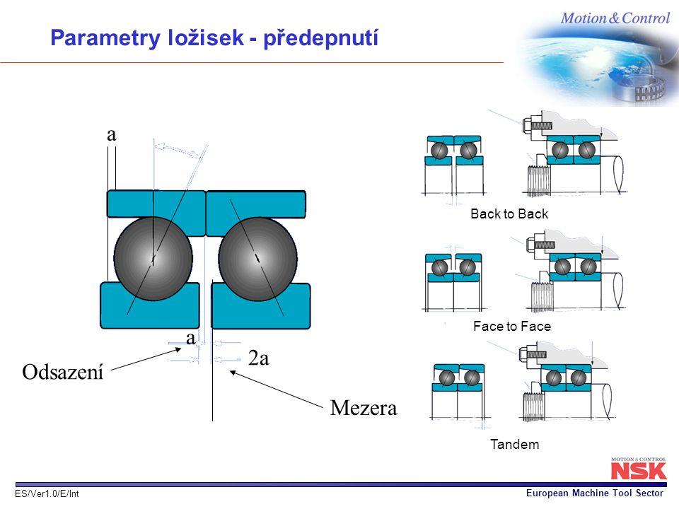 European Machine Tool Sector ES/Ver1.0/E/Int a 2a a Odsazení Mezera Parametry ložisek - předepnutí Back to Back Face to Face Tandem