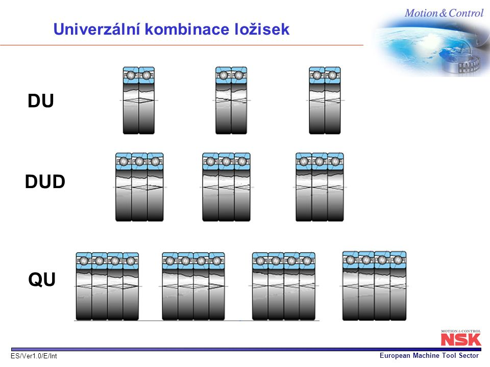 European Machine Tool Sector ES/Ver1.0/E/Int DU DUD QU Univerzální kombinace ložisek