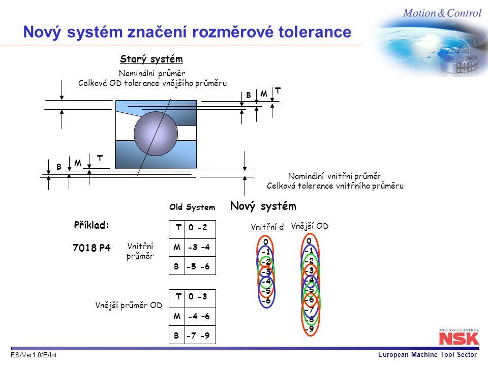 European Machine Tool Sector ES/Ver1.0/E/Int T 0 -2 M -3 –4 B -5 -6 T 0 -3 M -4 –6 B -7 -9 Příklad: 7018 P4 Vnitřní průměr Vnější průměr OD Old System