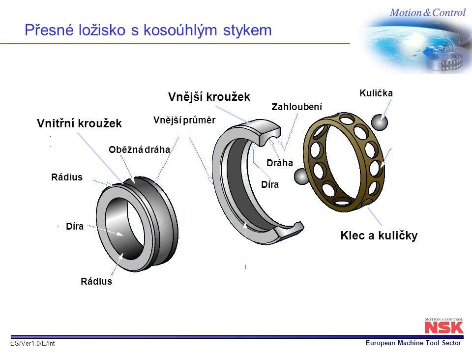 European Machine Tool Sector ES/Ver1.0/E/Int Přesné ložisko s kosoúhlým stykem Rádius Klec a kuličky Vnitřní kroužek Vnější kroužek Díra Rádius Oběžná