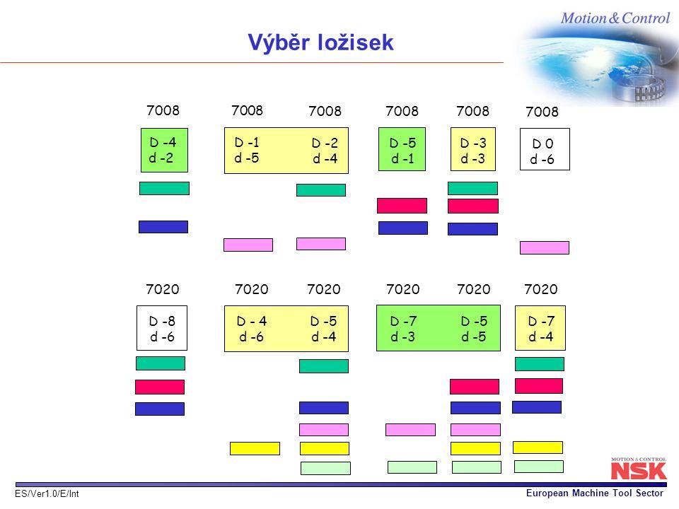 European Machine Tool Sector ES/Ver1.0/E/Int Výběr ložisek 7008 D -4 d -2 7008 D -1 d -5 7008 D -2 d -4 7008 D -5 d -1 7008 D -3 d -3 7008 D 0 d -6 70