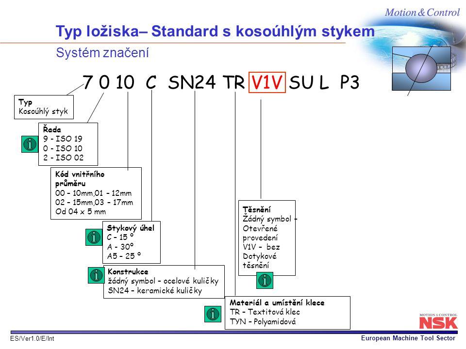 European Machine Tool Sector ES/Ver1.0/E/Int Typ ložiska– Standard s kosoúhlým stykem Systém značení Stykový úhel C – 15 º A - 30º A5 – 25 º Konstrukc