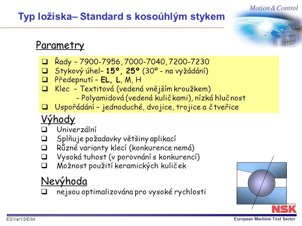 European Machine Tool Sector ES/Ver1.0/E/Int  Řady – 7900-7956, 7000-7040, 7200-7230  Stykový úhel– 15º, 25º (30º - na vyžádání)  Předepnutí – EL,