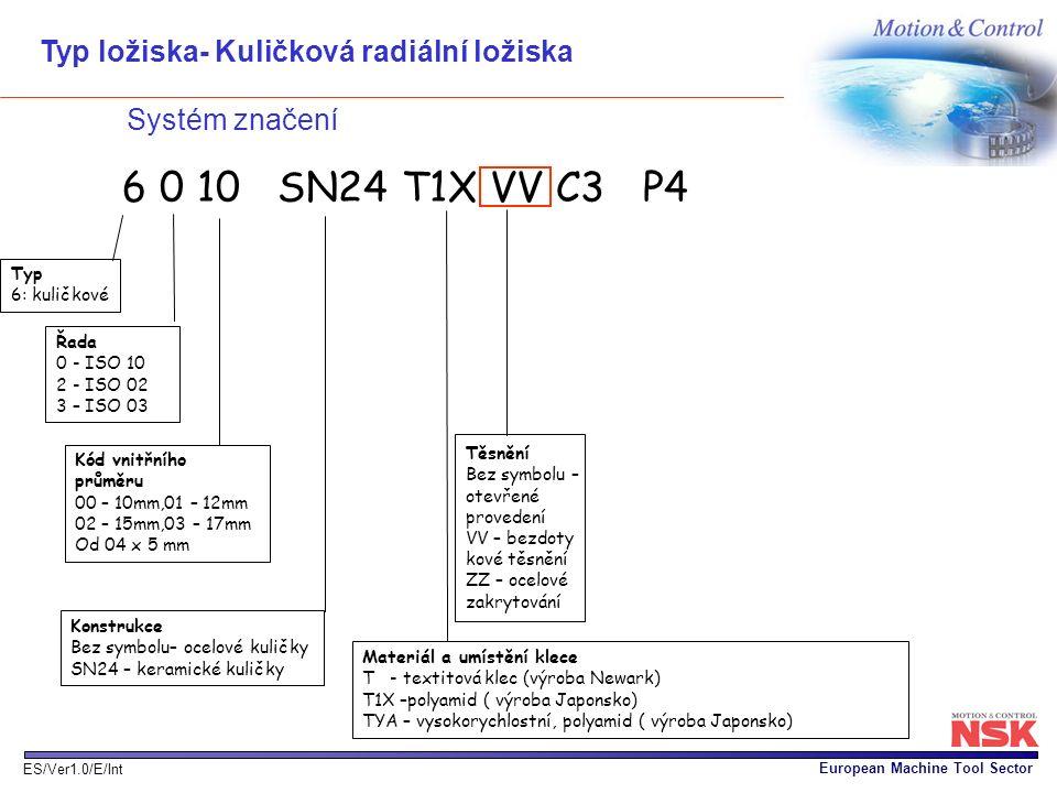 European Machine Tool Sector ES/Ver1.0/E/Int 6 0 10 SN24 T1X VV C3 P4 Kód vnitřního průměru 00 – 10mm,01 – 12mm 02 – 15mm,03 – 17mm Od 04 x 5 mm Řada
