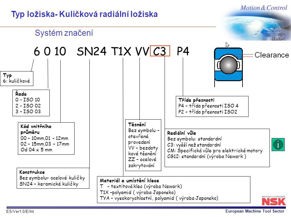 European Machine Tool Sector ES/Ver1.0/E/Int 6 0 10 SN24 T1X VV C3 P4 Radiální vůle Bez symbolu: standardní C3: vyšší než standardní CM: Specifická vů