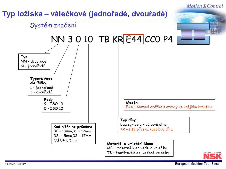 European Machine Tool Sector ES/Ver1.0/E/Int Systém značení Typ NN – dvouřadé N – jednořadé Typová řada dle šířky 1 – jednořadé 3 – dvouřadé Řady 9 -