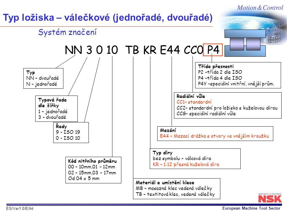 European Machine Tool Sector ES/Ver1.0/E/Int Systém značení Třída přesnosti P2 –třída 2 dle ISO P4 –třída 4 dle ISO P4Y –speciální vnitřní, vnější prů