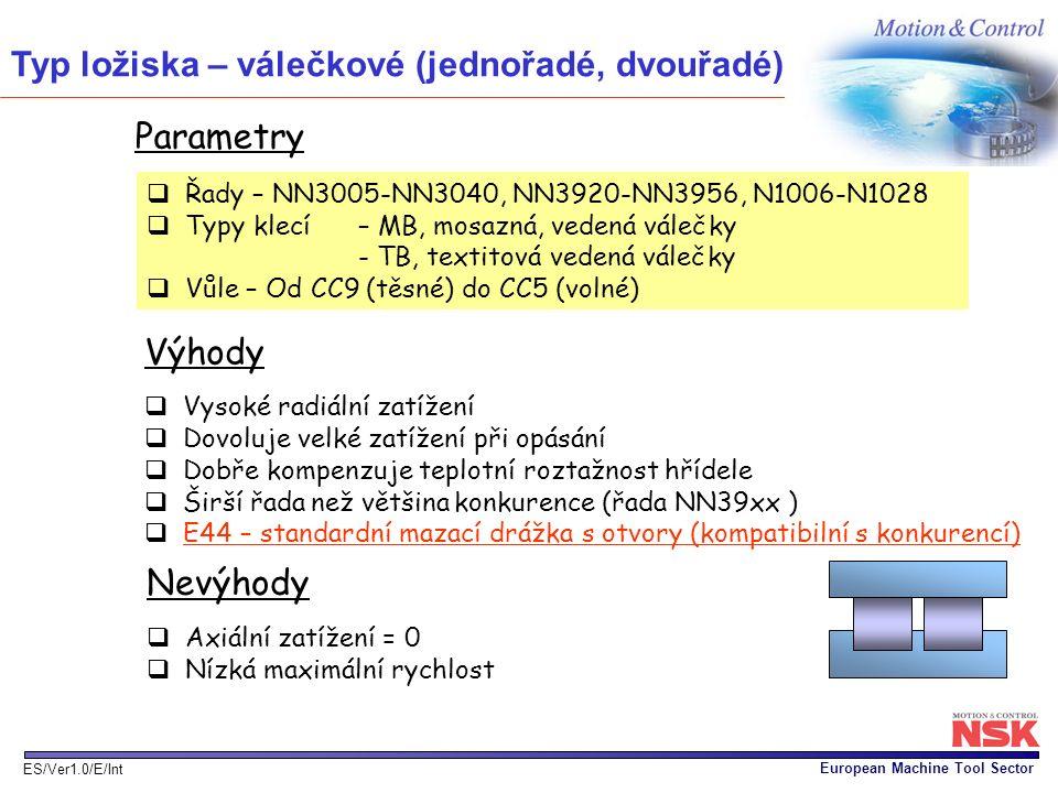 European Machine Tool Sector ES/Ver1.0/E/Int  Řady – NN3005-NN3040, NN3920-NN3956, N1006-N1028  Typy klecí– MB, mosazná, vedená válečky - TB, textit