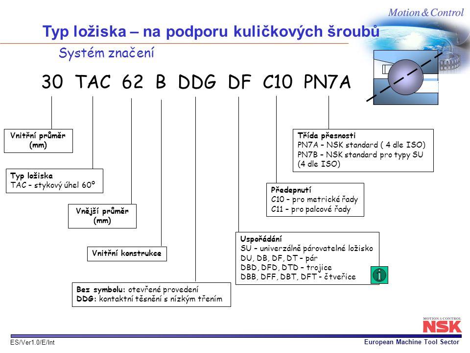 European Machine Tool Sector ES/Ver1.0/E/Int Systém značení Vnitřní průměr (mm) Typ ložiska TAC – stykový úhel 60º Vnější průměr (mm) Vnitřní konstruk