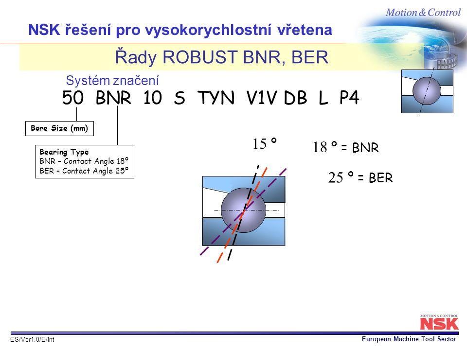 European Machine Tool Sector ES/Ver1.0/E/Int NSK řešení pro vysokorychlostní vřetena Řady ROBUST BNR, BER Bore Size (mm) Bearing Type BNR – Contact An