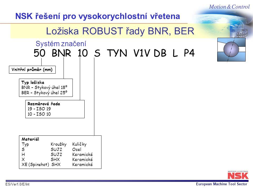 European Machine Tool Sector ES/Ver1.0/E/Int Ložiska ROBUST řady BNR, BER Rozměrová řada 19 - ISO 19 10 - ISO 10 Materiál Typ KroužkyKuličky S SUJ2Oce