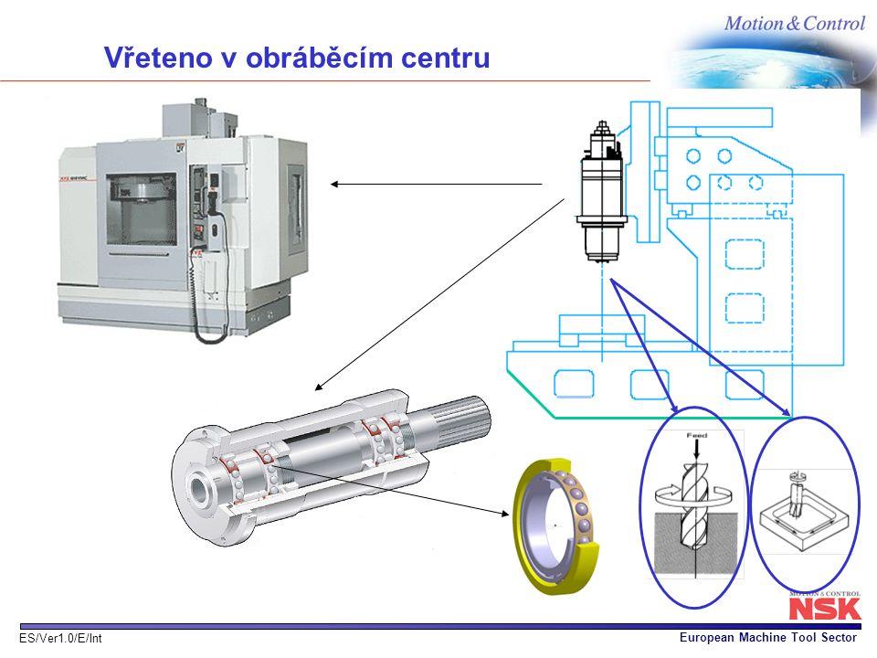 European Machine Tool Sector ES/Ver1.0/E/Int Vřeteno v obráběcím centru