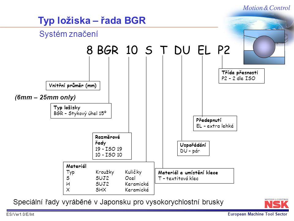 European Machine Tool Sector ES/Ver1.0/E/Int Typ ložiska – řada BGR Systém značení Vnitřní průměr (mm) Typ ložisky BGR – Stykový úhel 15º Rozměrové řa