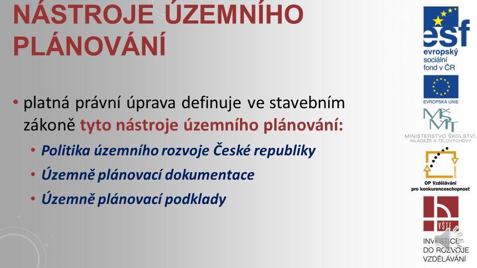 NÁSTROJE ÚZEMNÍHO PLÁNOVÁNÍ platná právní úprava definuje ve stavebním zákoně tyto nástroje územního plánování: Politika územního rozvoje České republiky Územně plánovací dokumentace Územně plánovací podklady