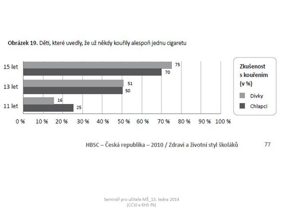 Bezpečná míra expozice kouři neexistuje Děti jsou zranitelnější než dospělí (anatomicky i fyziologicky) O 50 % větší riziko onemocnět Riziko poškození organismu je velmi vysoké Pasivní kouření do 4 let 4 x větší pravděp.