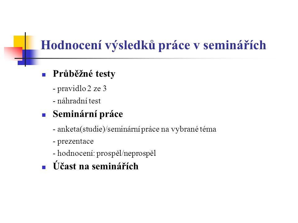 Literatura a) základní literatura: 1.VALACH, J. a kol.: Finanční řízení podniku.