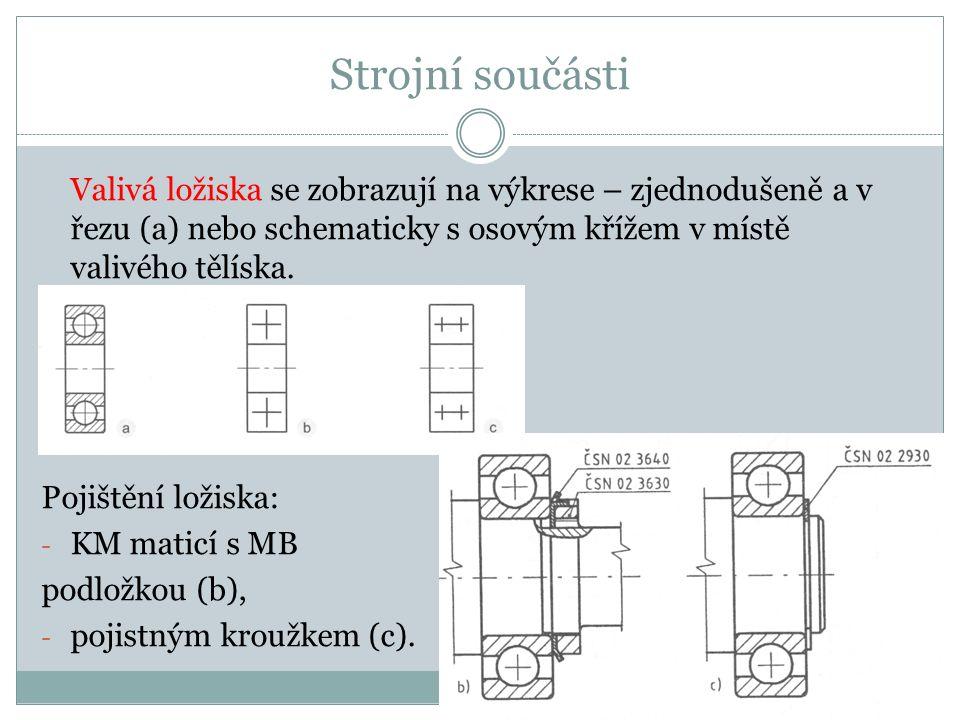 Strojní součásti Valivá ložiska se zobrazují na výkrese – zjednodušeně a v řezu (a) nebo schematicky s osovým křížem v místě valivého tělíska.