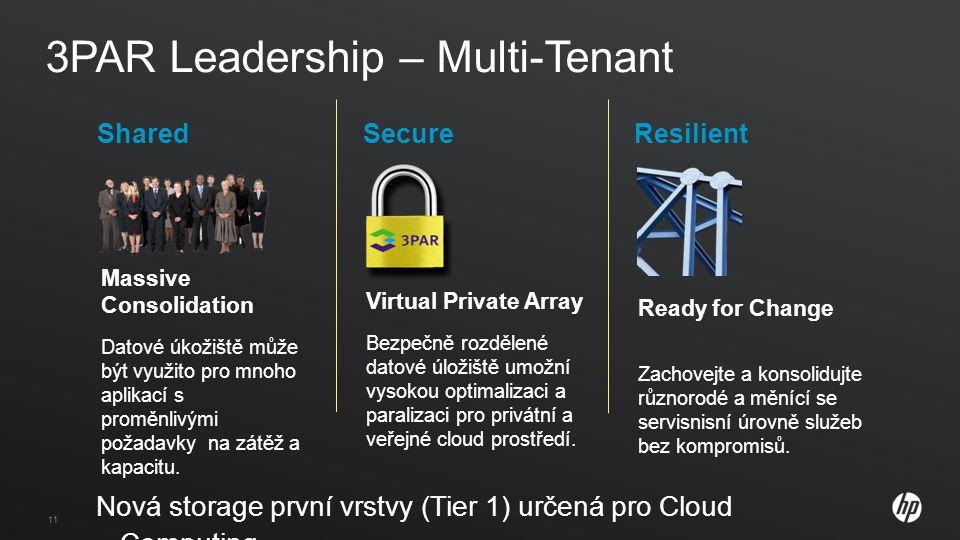 11 3PAR Leadership – Multi-Tenant Nová storage první vrstvy (Tier 1) určená pro Cloud Computing ResilientSecureShared Massive Consolidation Datové úkožiště může být využito pro mnoho aplikací s proměnlivými požadavky na zátěž a kapacitu.