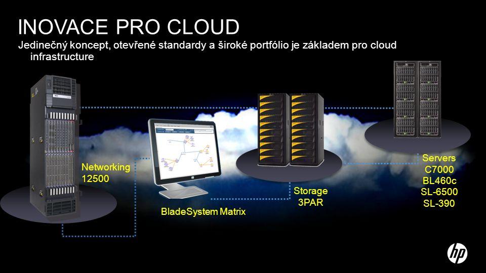 12 INOVACE PRO CLOUD Jedinečný koncept, otevřené standardy a široké portfólio je základem pro cloud infrastructure Networking 12500 Storage 3PAR BladeSystem Matrix Servers C7000 BL460c SL-6500 SL-390