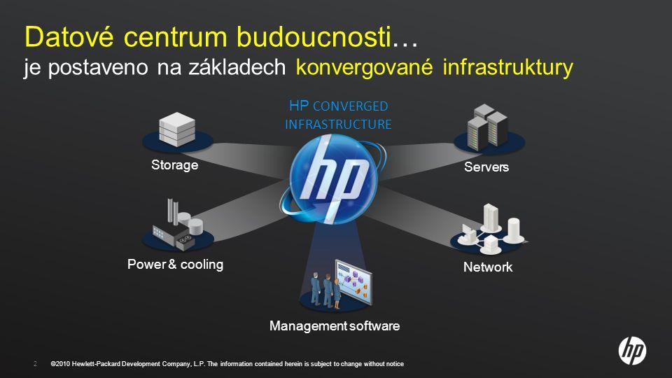 33 Proč HP koupilo 3PAR?