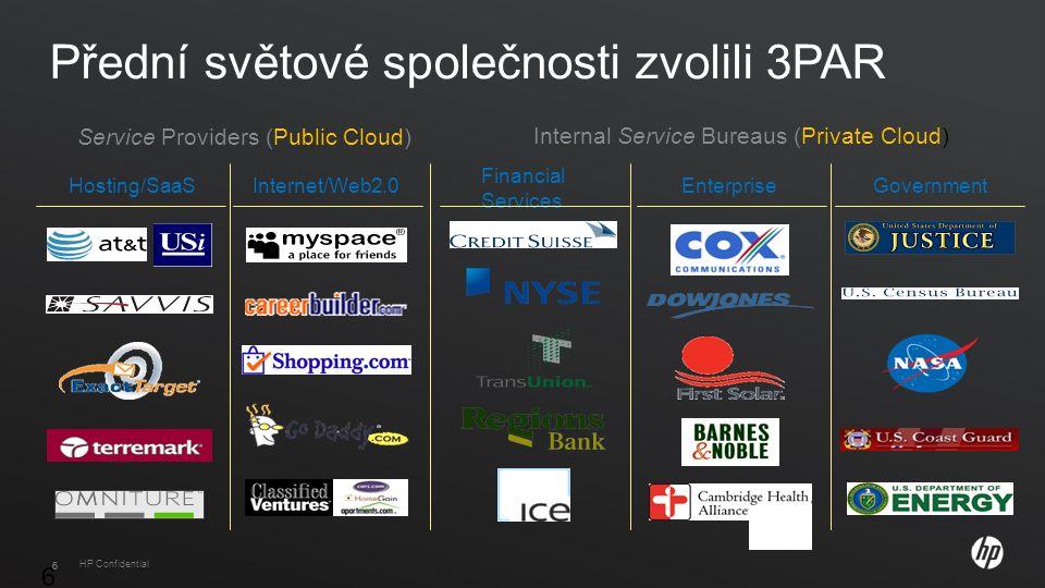 66 Přední světové společnosti zvolili 3PAR Internal Service Bureaus (Private Cloud) Service Providers (Public Cloud) Financial Services EnterpriseGovernmentHosting/SaaSInternet/Web2.0 6 HP Confidential