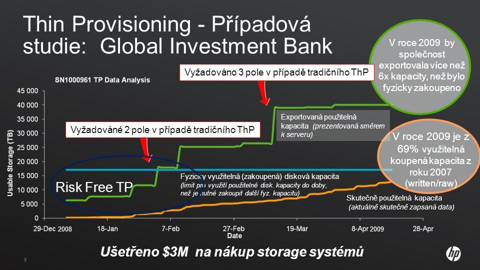 99 Thin Provisioning - Případová studie: Global Investment Bank V roce 2009 by společnost exportovala více než 6x kapacity, než bylo fyzicky zakoupeno V roce 2009 je z 69% využitelná koupená kapacita z roku 2007 (written/raw) Vyžadováné 2 pole v případě tradičního ThP Vyžadováno 3 pole v případě tradičního ThP Fyzicky využitelná (zakoupená) disková kapacita (limit pro využití použitelné disk.
