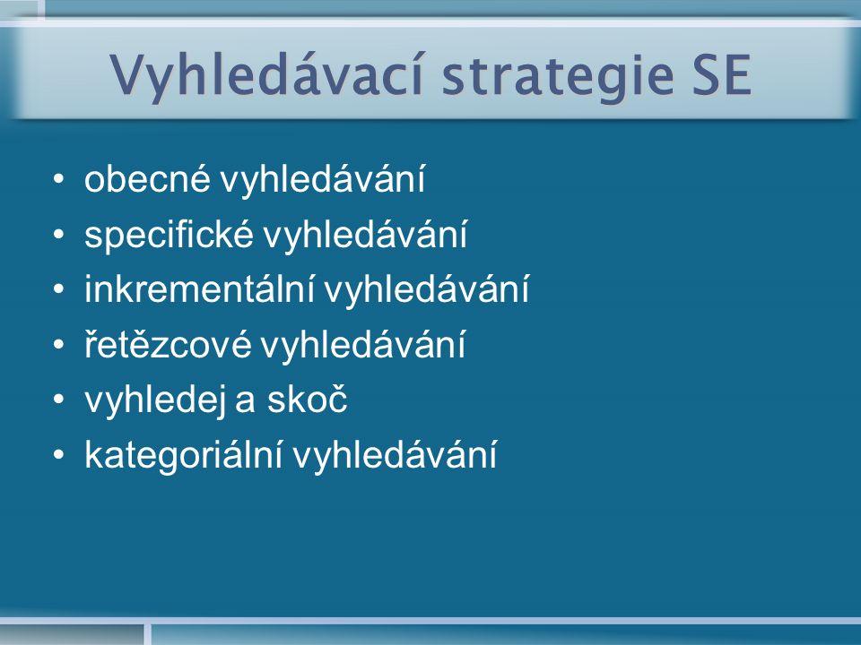 Vyhledávací strategie SE obecné vyhledávání specifické vyhledávání inkrementální vyhledávání řetězcové vyhledávání vyhledej a skoč kategoriální vyhledávání