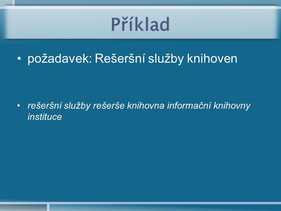 Příklad požadavek: Rešeršní služby knihoven rešeršní služby rešerše knihovna informační knihovny instituce