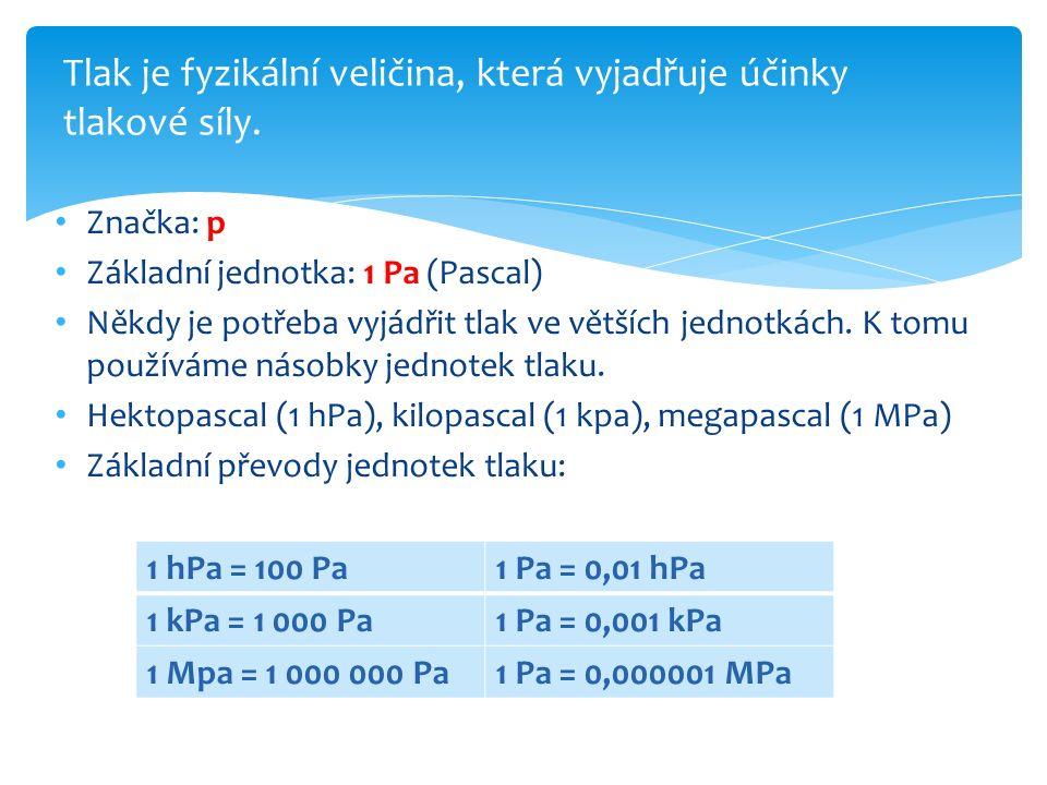 Značka: p Základní jednotka: 1 Pa (Pascal) Někdy je potřeba vyjádřit tlak ve větších jednotkách. K tomu používáme násobky jednotek tlaku. Hektopascal