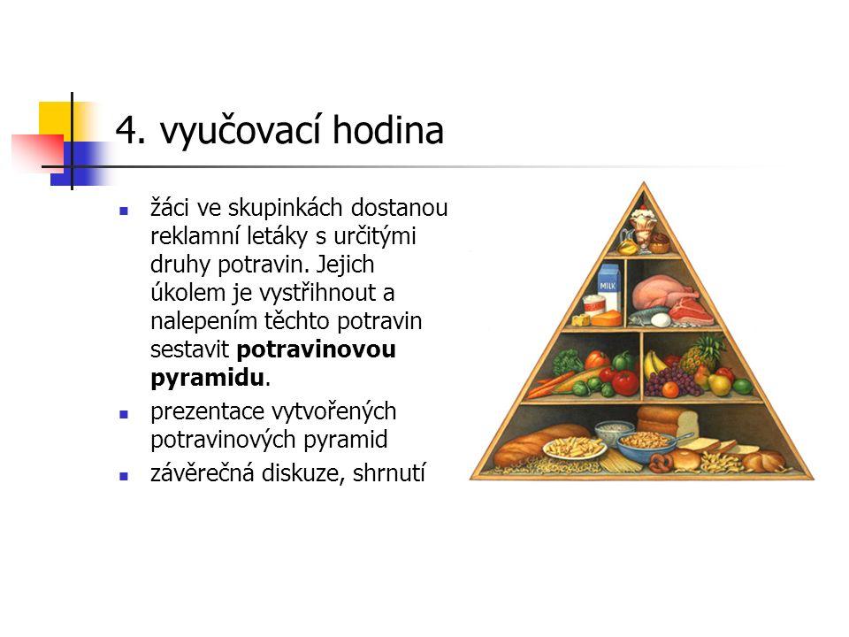 4.vyučovací hodina žáci ve skupinkách dostanou reklamní letáky s určitými druhy potravin.