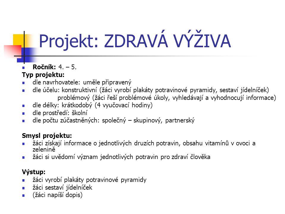 Projekt: ZDRAVÁ VÝŽIVA Ročník: 4.– 5.