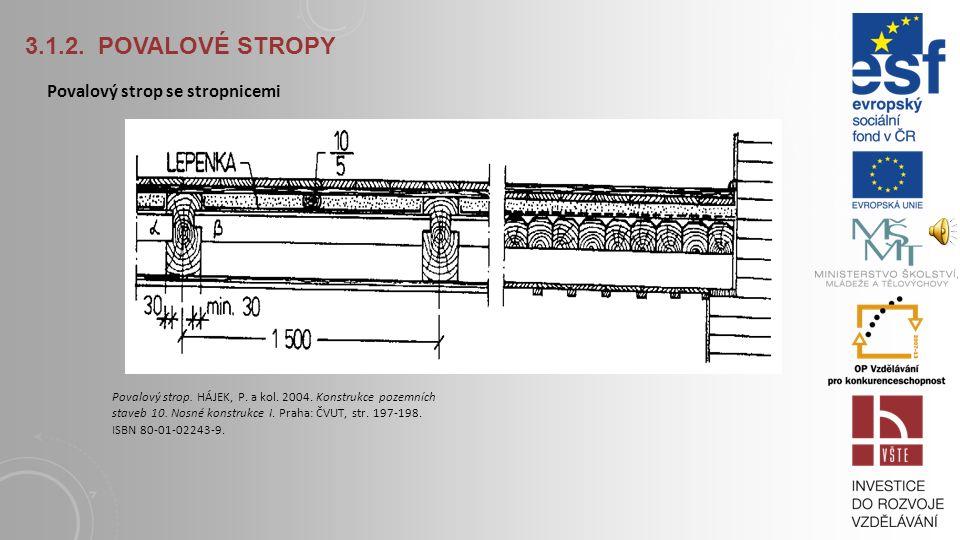 3.1.1. TRÁMOVÉ STROPY Trámový strop s příčnými vzpěrami Trámový strop s příčnými vzpěrami. WITZANY,J. a kolektiv, 1994. Konstrukce pozemních staveb 60