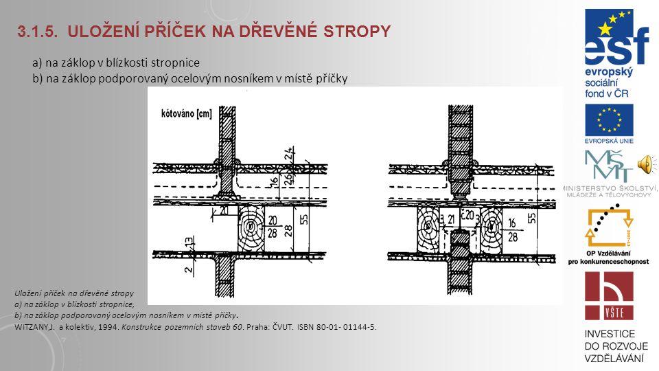 3.1.4. FOŠNOVÉ STROPY Fošnový strop s křížovými rozpěrami a táhlem o Ø 14 mm Křížové rozpěry z latí či z prken ve vzdálenostech 1,2 až 2,0 m zabraňují