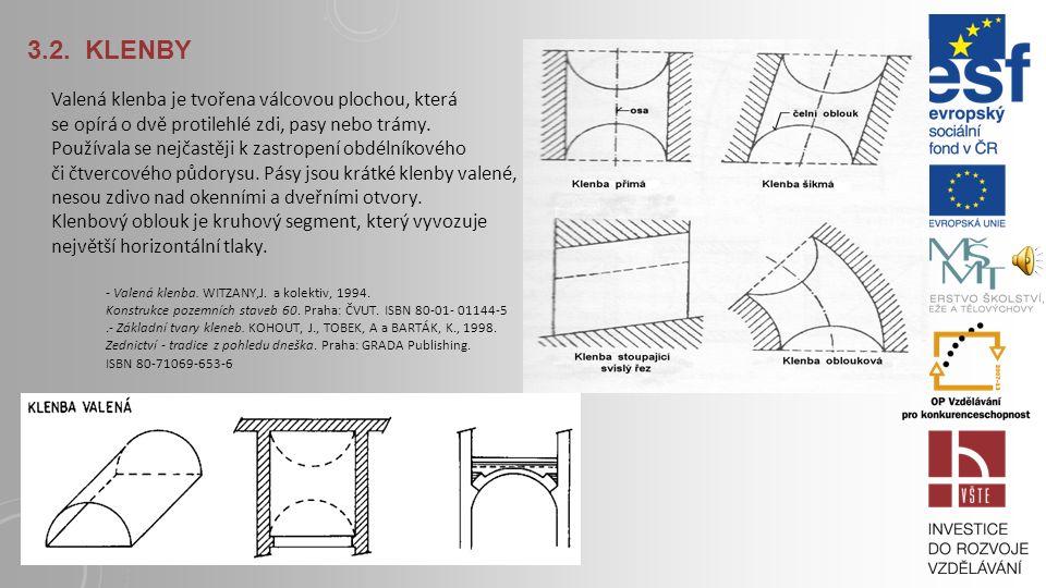 Vyztužené a předepnuté nosníky. HÁJEK, P. a kol. 2004. Konstrukce pozemních staveb 10. Nosné konstrukce I. Praha: ČVUT, str. 203. ISBN 80-01-02243-9.