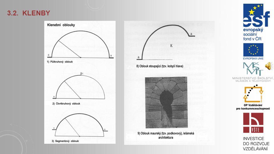 3.2. KLENBY Valená klenba je tvořena válcovou plochou, která se opírá o dvě protilehlé zdi, pasy nebo trámy. Používala se nejčastěji k zastropení obdé